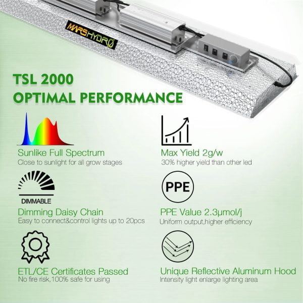 Mars Hydro TSL 2000 Optimal performance