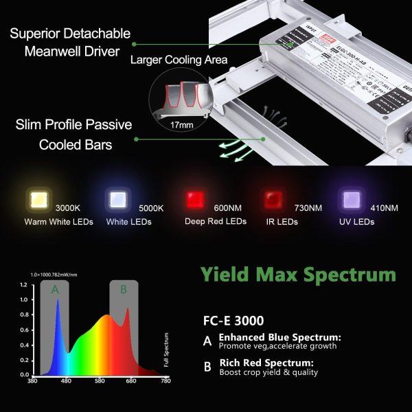 MarsHydro fc-e3000 spectra